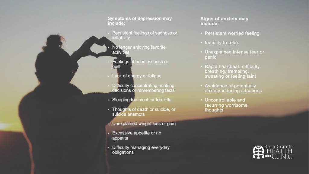 Symptoms of Depression or Anxiety